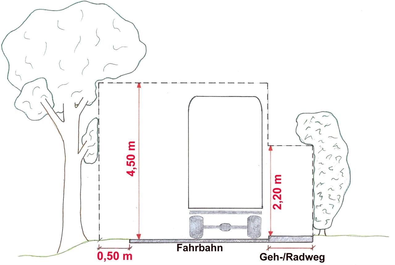 Herzlich willkommen in Wilhering! - Startseite - Gemeinde
